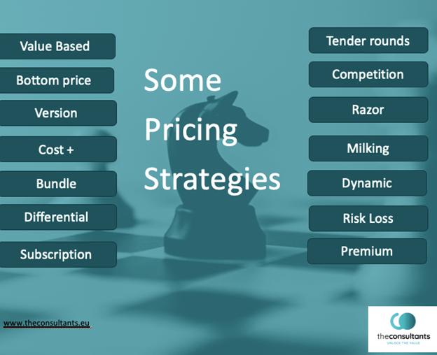 List of pricing strategies
